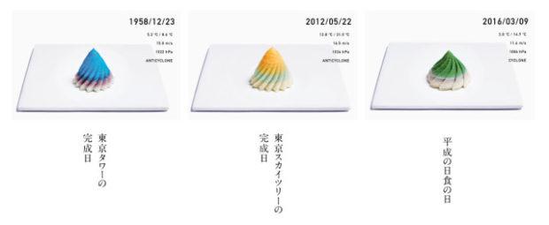actualidad curiosidades japon japonshop  ¡Cyber Wagashi el dulce impreso en 3D acorde a la meteorología que arrasa en Japón!