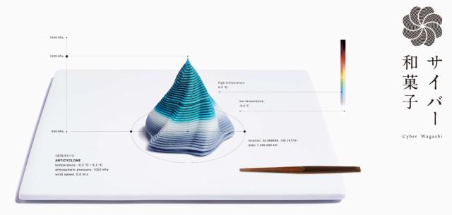 ¡Cyber Wagashi el dulce impreso en 3D acorde a la meteorología que arrasa en Japón!