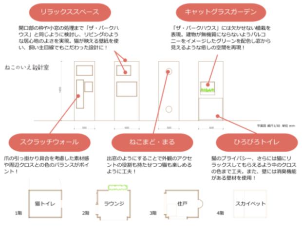 curiosidades japon  Cat High-Rise Condominium centro de ejercicios para nekos creado por arquitectos
