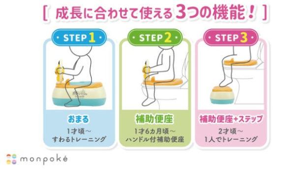 curiosidades japon  Pikachu! Yo caca tu! El orinal de 3 etapas que lo parte en Japón!